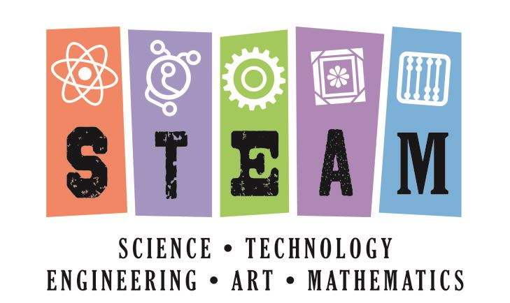 STEAM - Science Technology Engineering Art and Mathematics